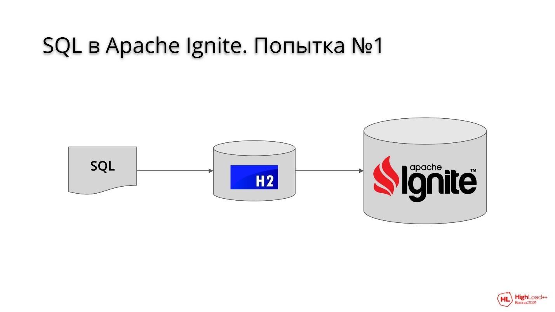 Как прикрутить SQL к чему угодно при помощи Apache Calcite - 2