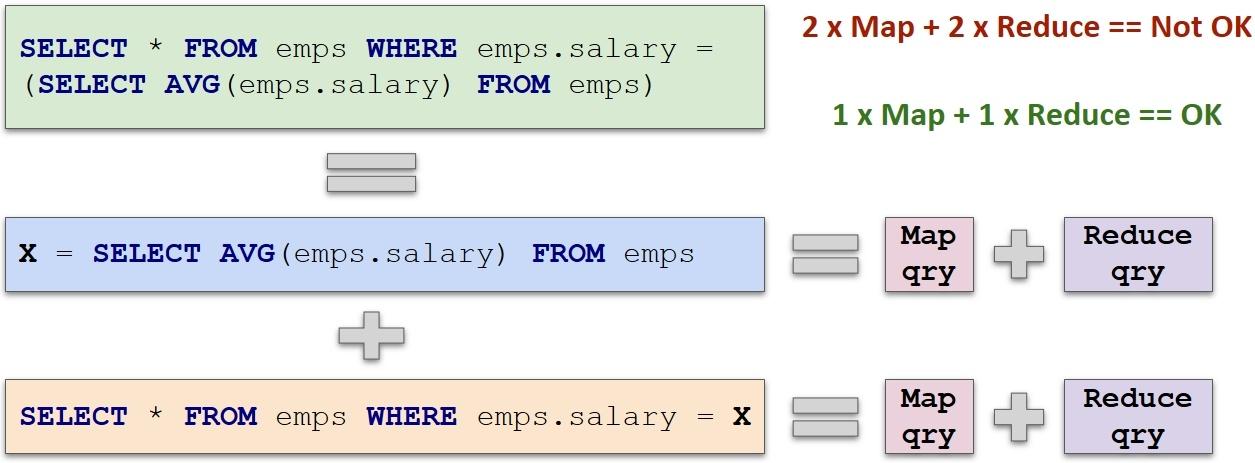 Как прикрутить SQL к чему угодно при помощи Apache Calcite - 4