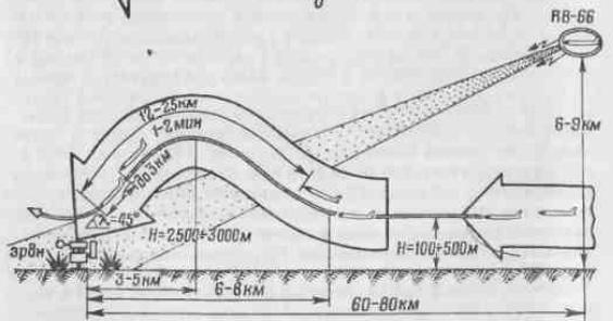 Заглушить радар. С-75 – новая надежда - 18
