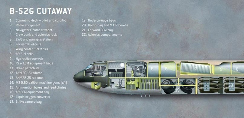 Заглушить радар. С-75 – новая надежда - 2