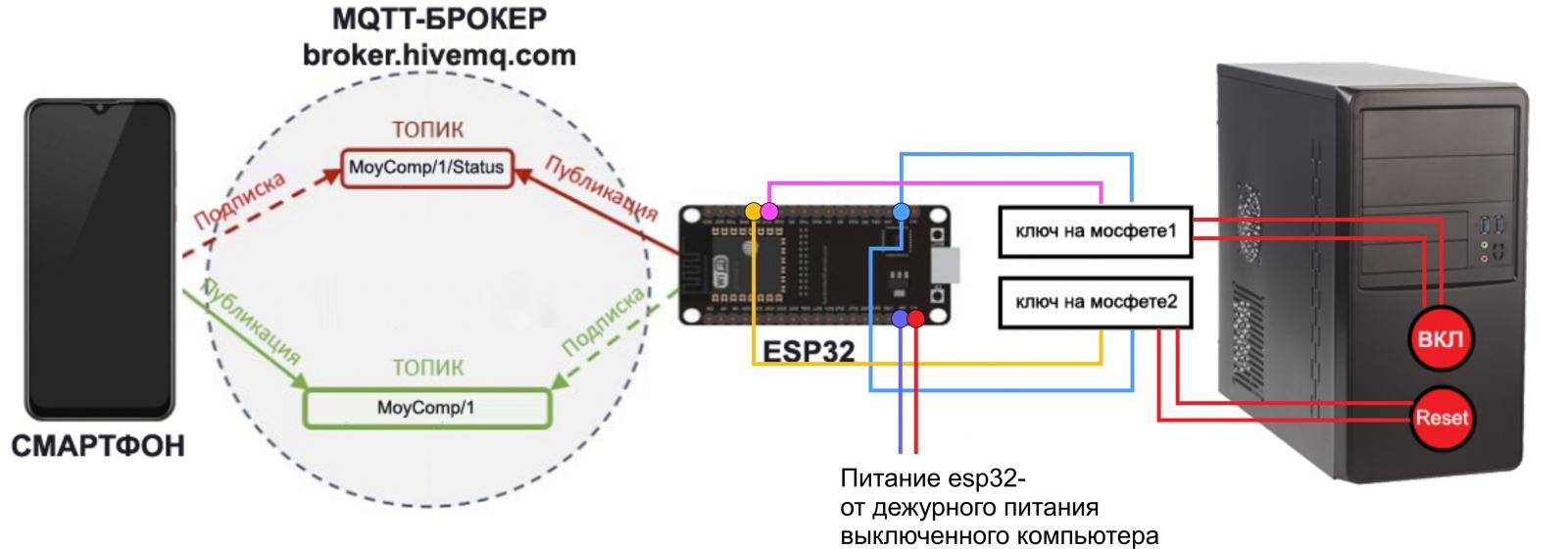 Удалённое управление питанием и перезагрузкой компьютера, при помощи внешнего девайса - 10