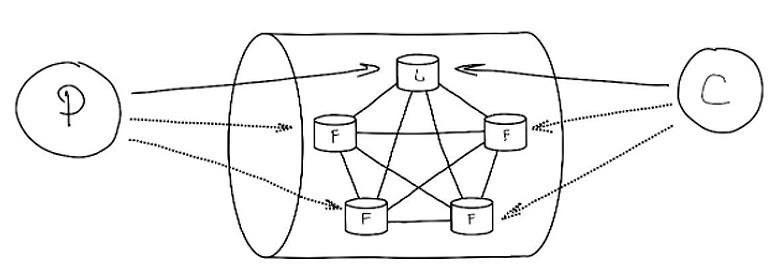 Подход баз данных: кворум