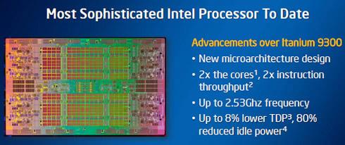Микропроцессор Эльбрус — потенциальные возможности для развития и применения - 1