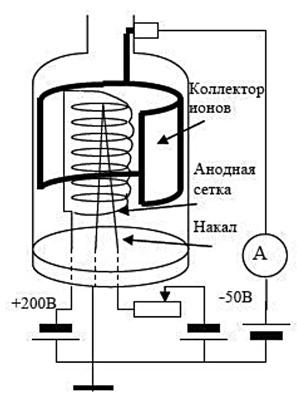 Вакуумное напыление «на коленке» - 8