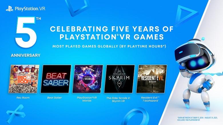 Щедрый подарок Sony PlayStation. В честь пятилетия PS VR компания подарит три игры для этой гарнитуры