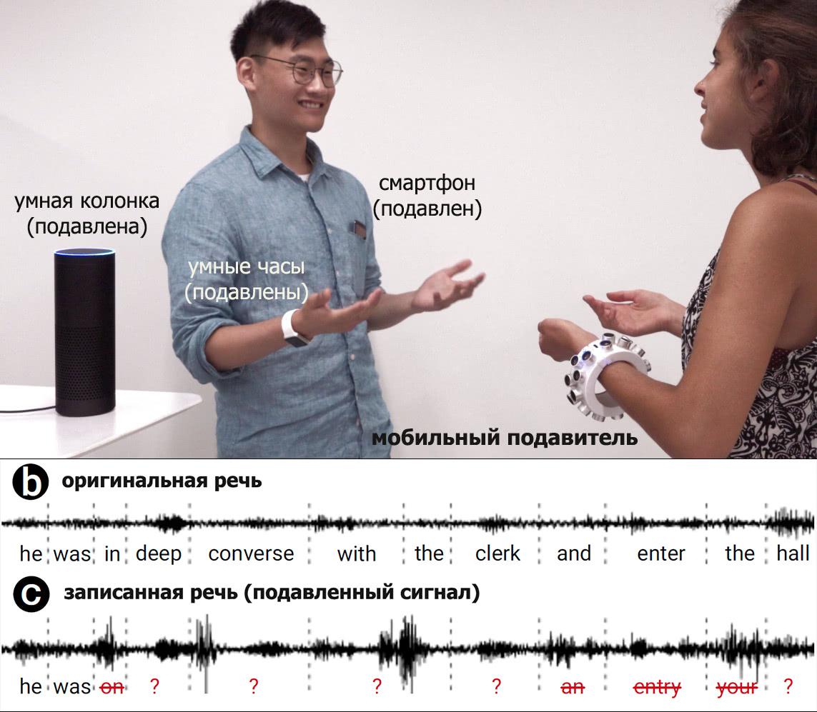 Мобильный подавитель микрофонов на Arduino. Принцип работы - 1