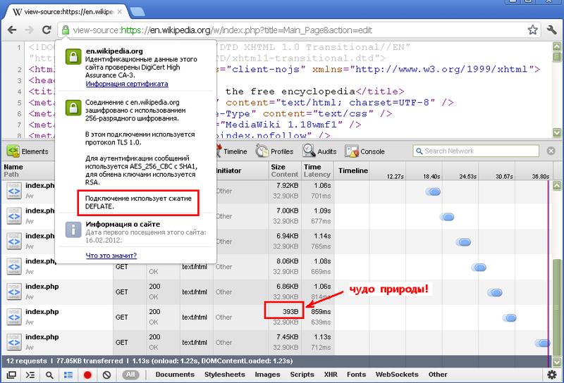 Веб-разработка / Про XML, base64, Android, HTTPS и сжатие