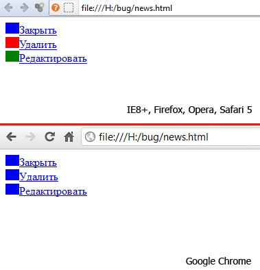 Каскадные Таблицы Стилей / Необычный баг в Chrome с CSS селектором