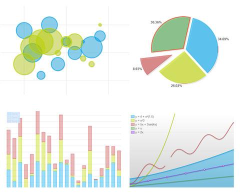 HTML5 / flotr2 — графики и диаграммы на HTML5