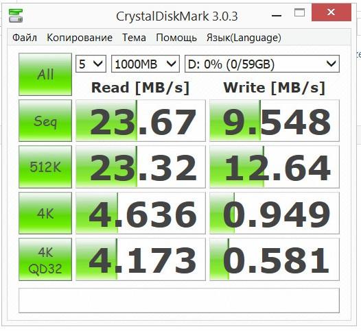тест скорости карты памяти