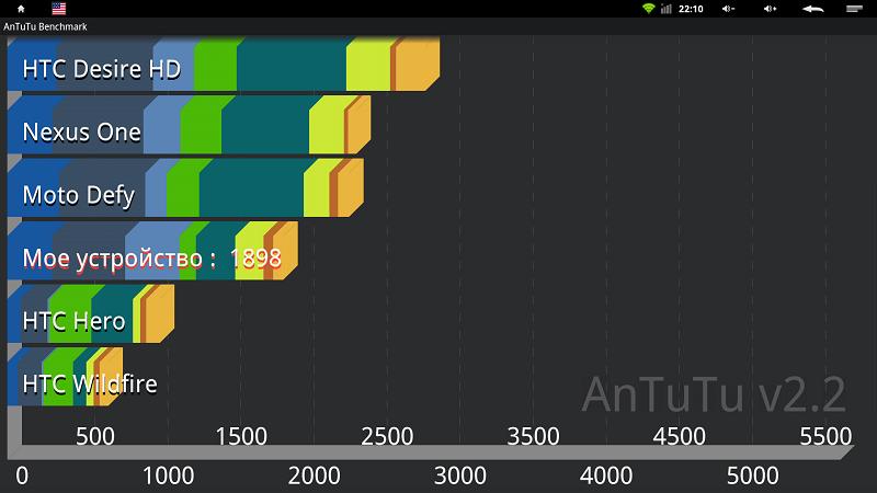Железо / Обзор iconBIT Toucan W: Сможет ли это устройство на базе Android OS стать заменой домашнему компьютеру?