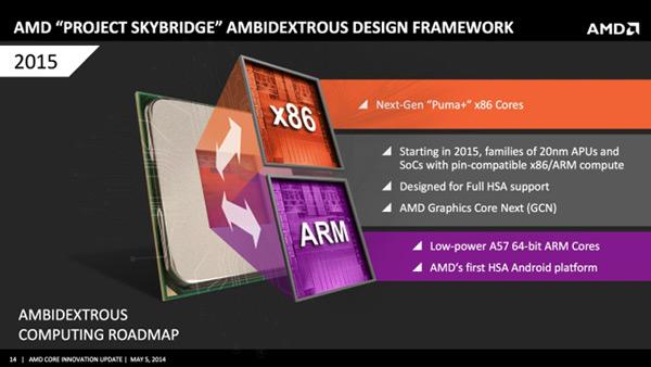 Компания AMD анонсировала ядро K12 на 64-битной архитектуре ARM и рассказала о планах развития вычислительных решений
