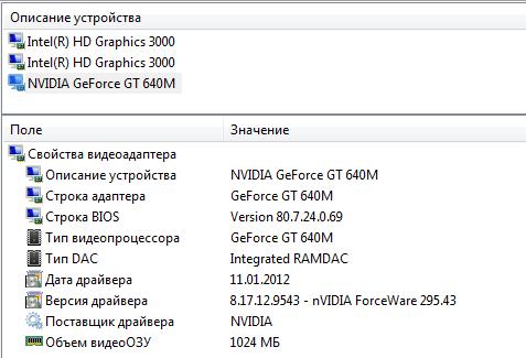 Acer Aspire M3 Ultra — обзор необычного ультрабука