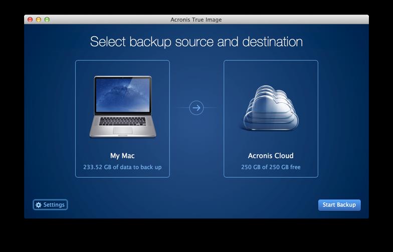 Acronis True Image for Mac — зачем и для кого?