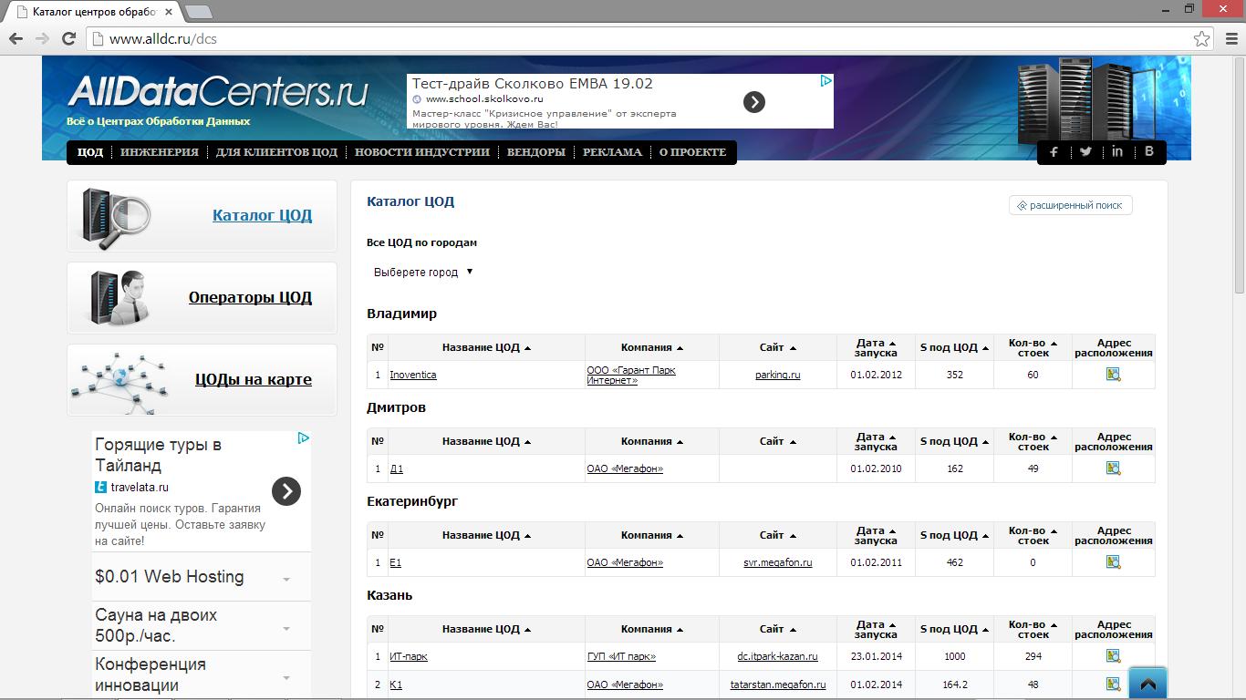 AllDataCenter.ru: все о дата центрах для тех, кто хочет знать больше!