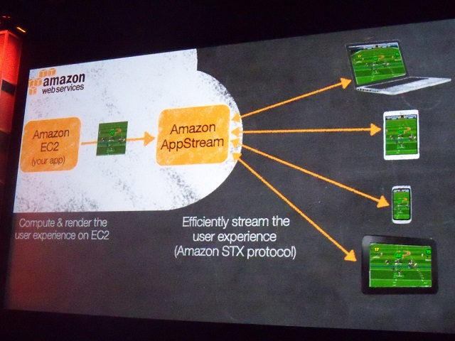 Amazon предлагает разработчикам AppStream для стриминга приложений из облака