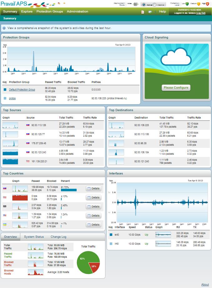 Arbor Pravail APS и DDOS