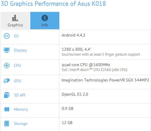 Asus K018, спецификации