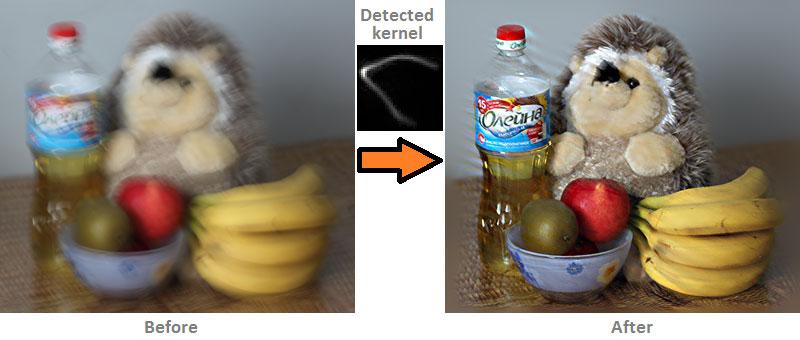 Blind Deconvolution — автоматическое восстановление смазанных изображений