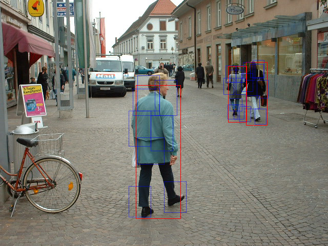 CCV: современная библиотека компьютерного зрения