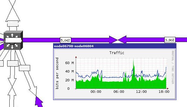Cacti Weathermap: визуализация сети + интерактив