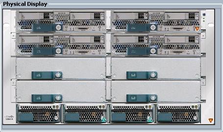 Левая часть (Equipment) в графическом виде (Physical Display)