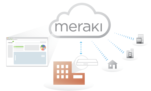 Cisco купила компанию Meraki за 1,2 миллиарда долларов