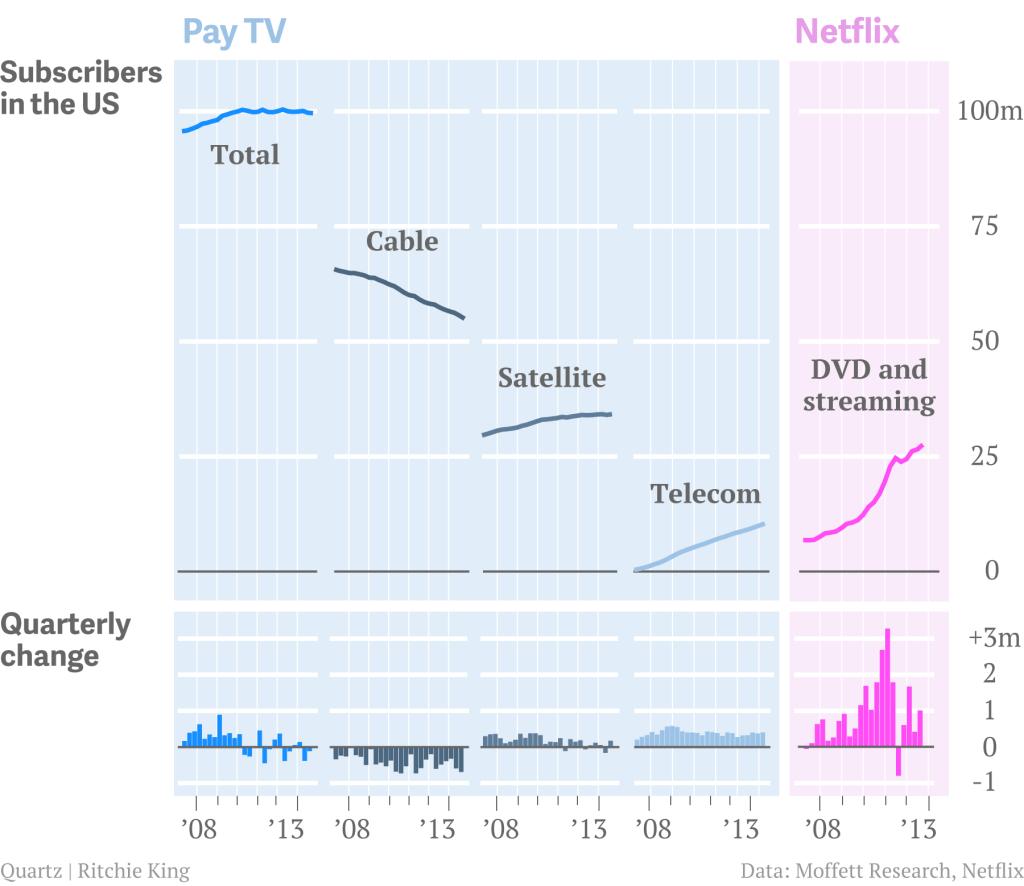 Comcast и Time Warner Cable хотят объединиться