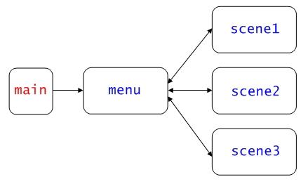 Схема приложения