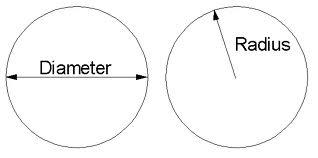 DIAMETER. Базовый протокол. Часть 1