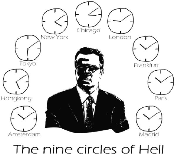Dater — определяет часовой пояс, локализует и форматирует дату время в PHP