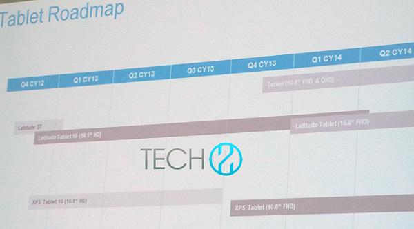 На дорожной карте Dell обозначены три новых планшета