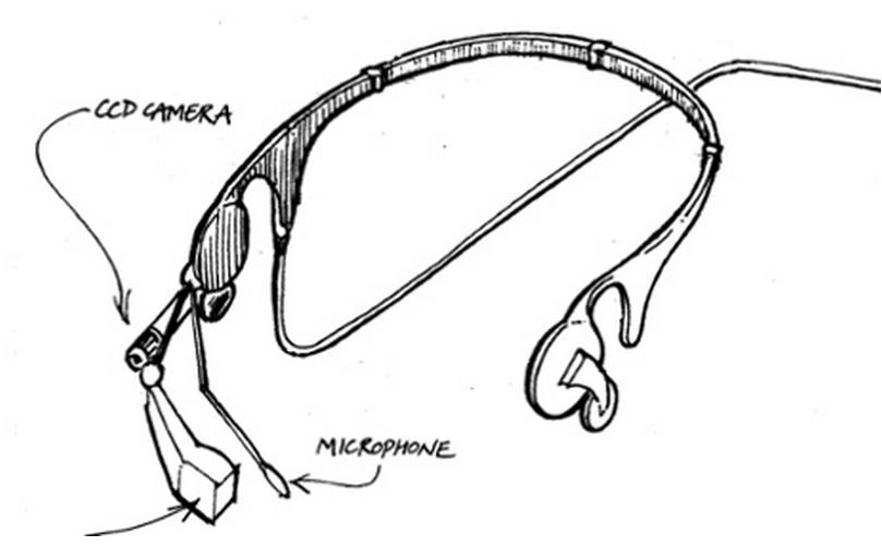 Dyson Halo — умные очки за 10 лет до Google Glass