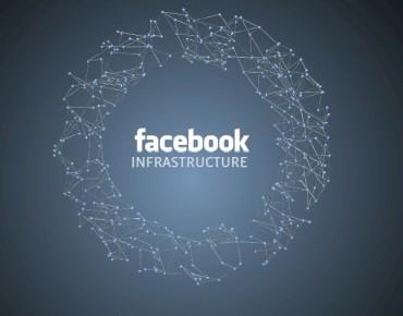Facebook infrastructure