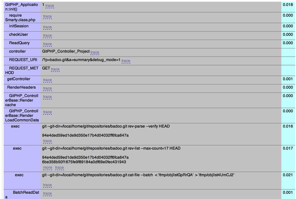 GitPHP в Badoo