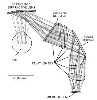 Google Glass. Начало