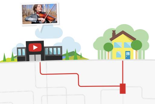 Google оценивает работу интернет провайдеров