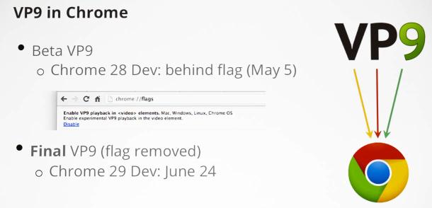 Google призывает к скорейшему переходу на кодек VP9