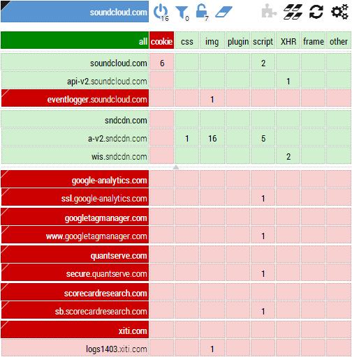 HTTP Switchboard — NoScript на стероидах