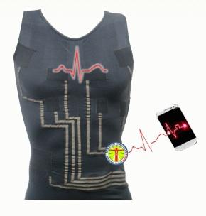 HealthWatch добивается разрешения FDA для своей футболки, отслеживающей ЭКГ