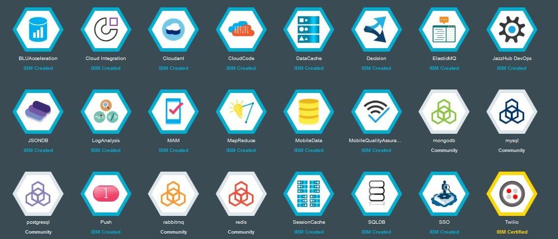 IBM упрощает разработку программного обеспечения в облаке с помощью платформы Bluemix