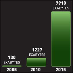 IEEE готовит стандарт Ethernet на 1 Тбит/с