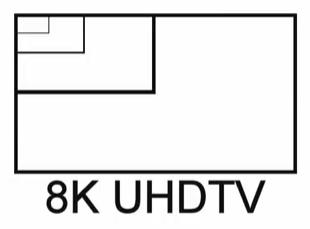 ITU одобрил стандарт ТВ «ультравысокого» разрешения (UHDTV)