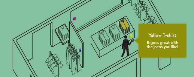 Indoor навигация с iBeacon в iOS7