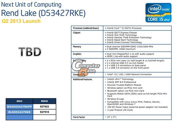 Срок выхода мини-ПК Intel NUC на процессорах Intel Core i7-3537U и Core i5-3427U — текущий квартал