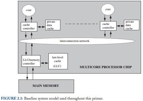 Java Multicore Programming: Lecture #1