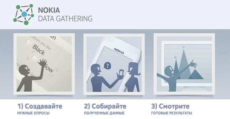 Nokia Data Gathering: боремся с засухой с помощью мобильного телефона