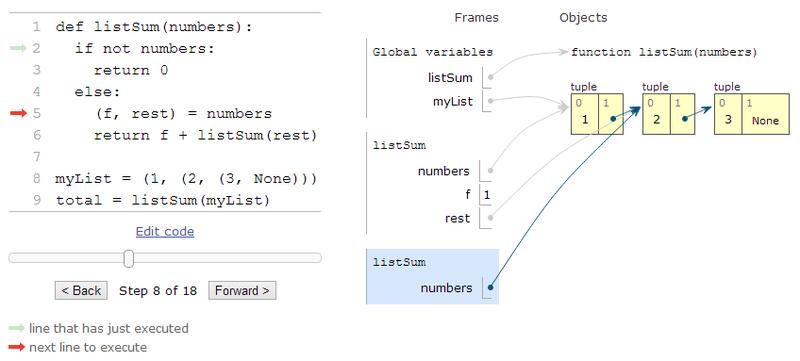 Online Python Tutor — визуализация исполнения Python овского кода