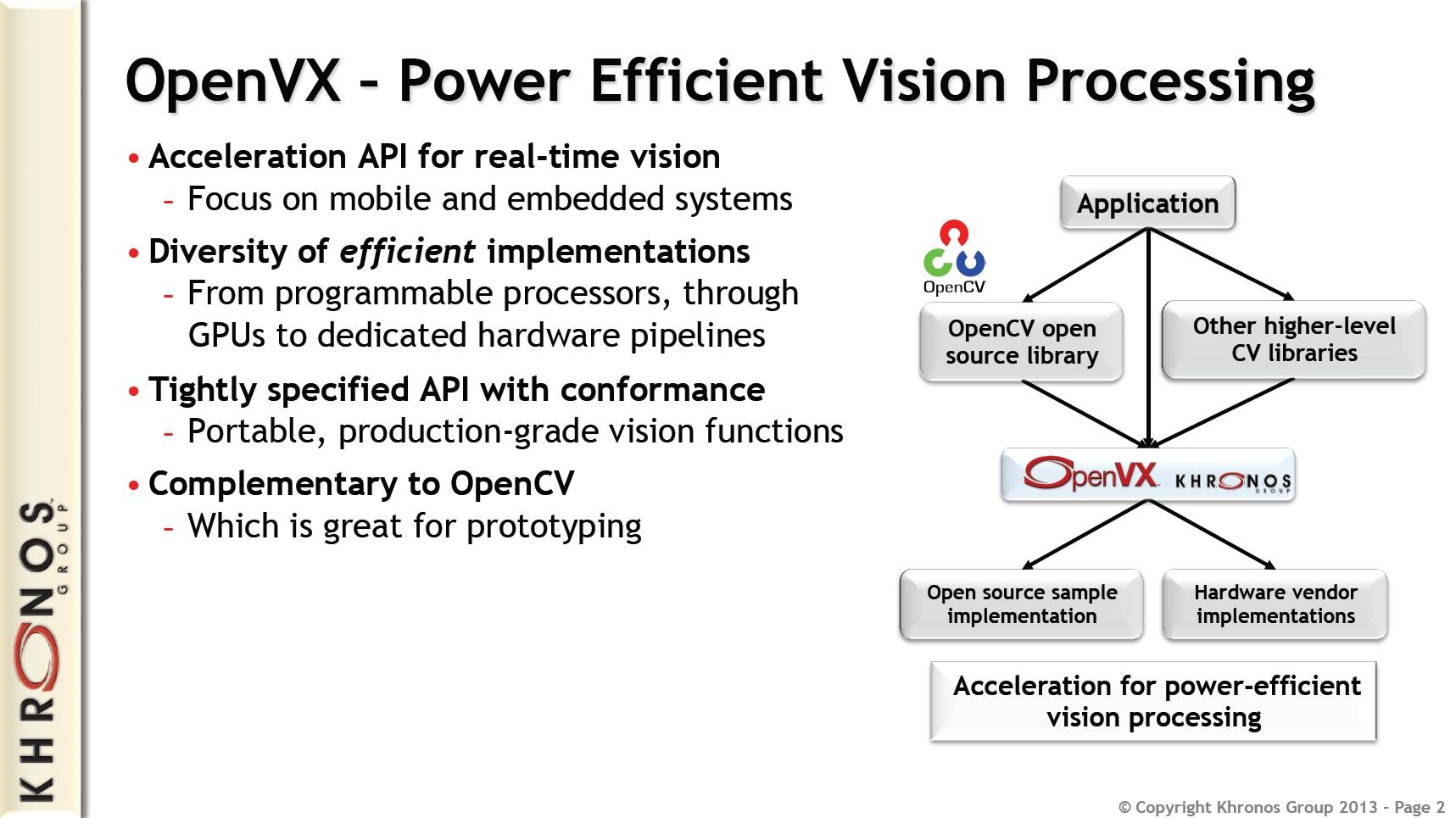 OpenVX: стандарт компьютерного зрения