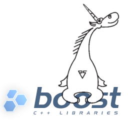 Boost and PVS-Studio